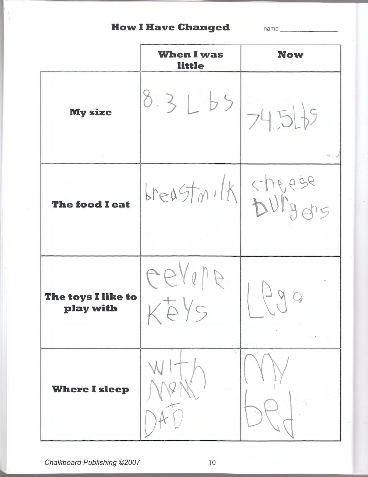 Hayeschooling Term 2