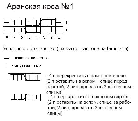 Схема аранского жгута-косички с условными обозначениями.