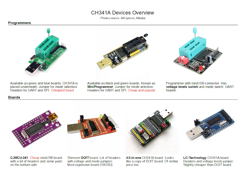 CH341A Programmers and boards overview