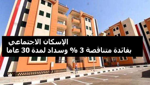 موعد الاعلان ال15 الاسكان الاجتماعي تمويل عقاري 3% #فواز للمعلوميات