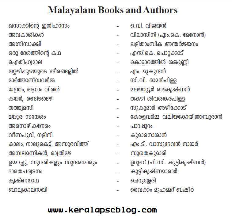 MALAYALAM BOOKS AND AUTHORS