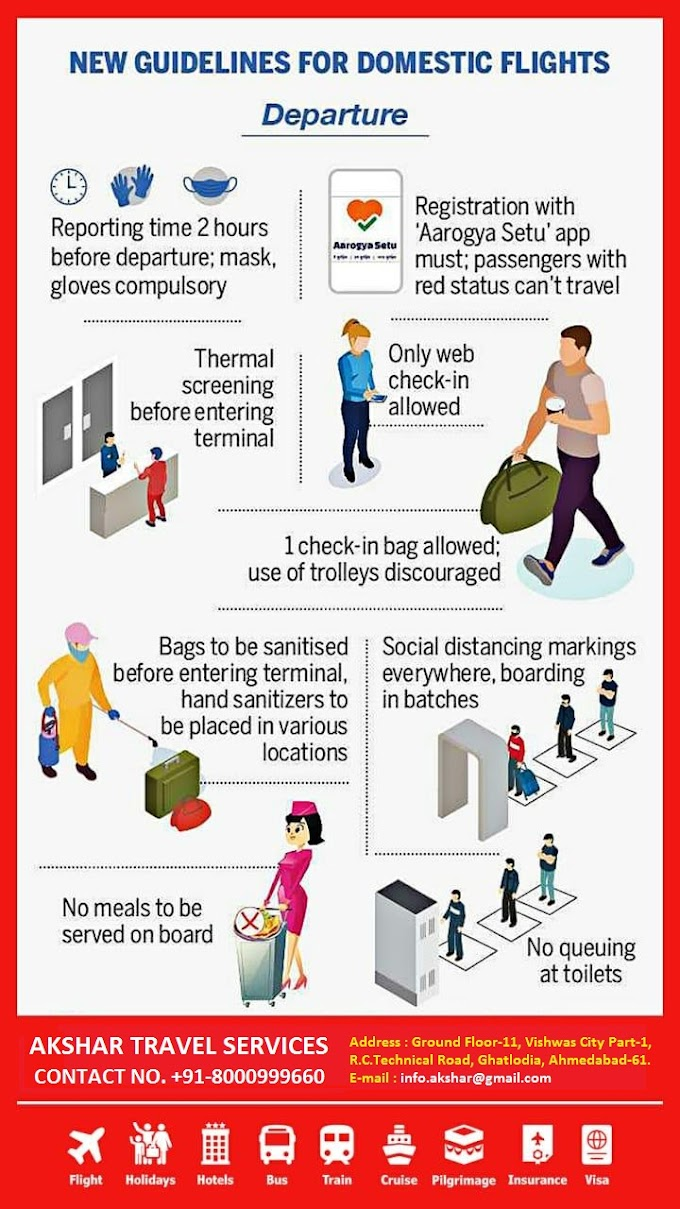 NEW GUIDELINES FOR DOMESTIC FLIGHTS (DEPARTURE & ARRIVAL)