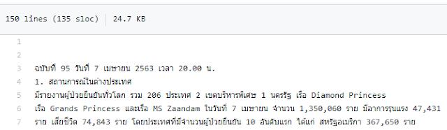 ไฟล์ที่ได้จากการดึงข้อความจากไฟล์ PDF