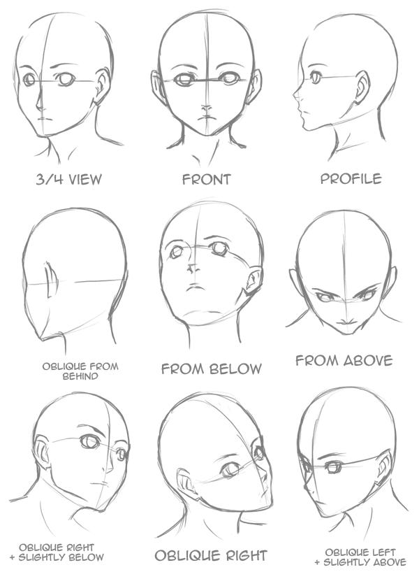Como Desenhar Mangá: Cabeças