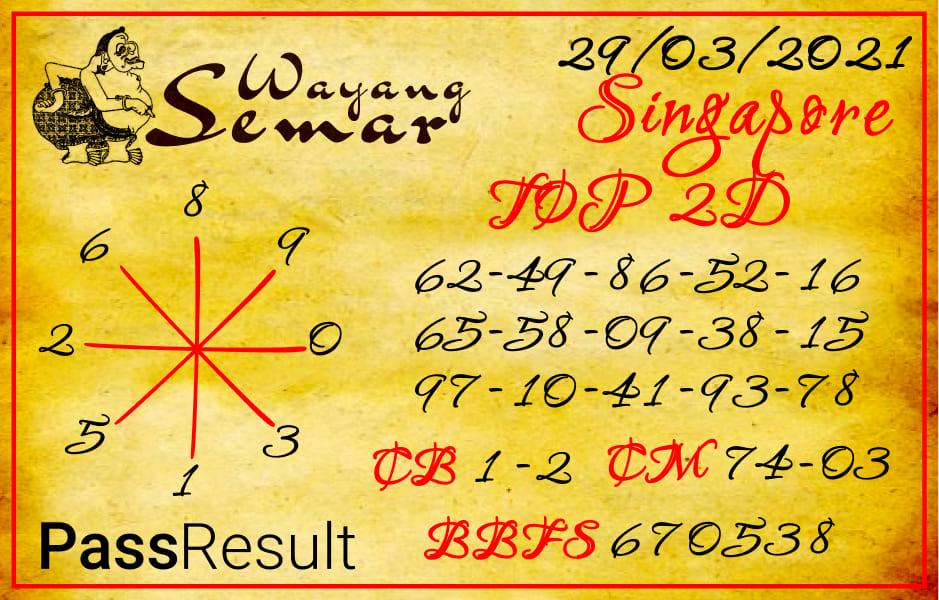 Prediksi Wayang Semar - Senin, 29 Maret 2021 - Prediksi Togel Singapore