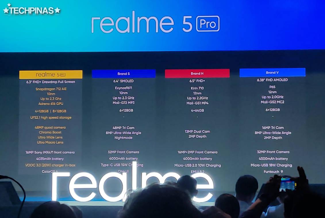 Realme 5 Pro Philippines, Realme 5 Pro