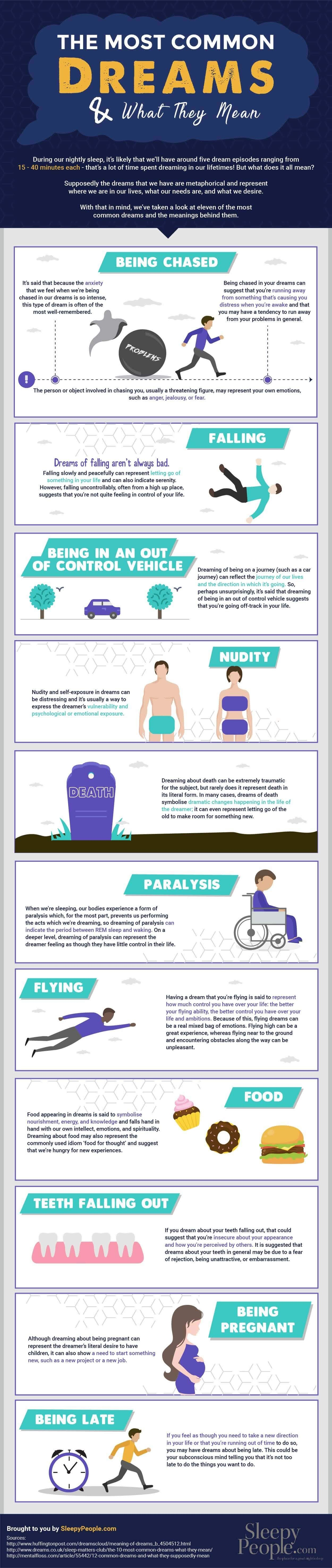 The 11 Most Common Dreams And What They Mean [INFOGRAPHIC]
