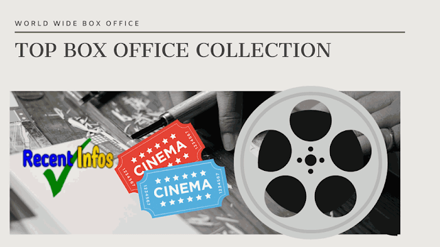 Complete Box office Collections of  hollywood and Marvel films 2020