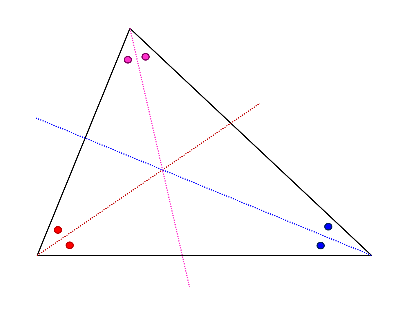 Median Don Steward Mathematics Teaching Tests Of Angle Bisecting Skills