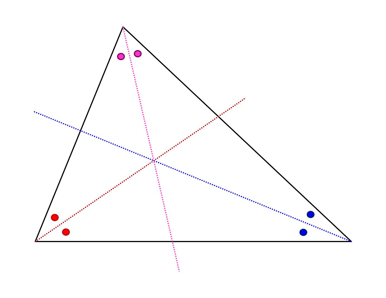 MEDIAN Don Steward mathematics teaching: tests of angle