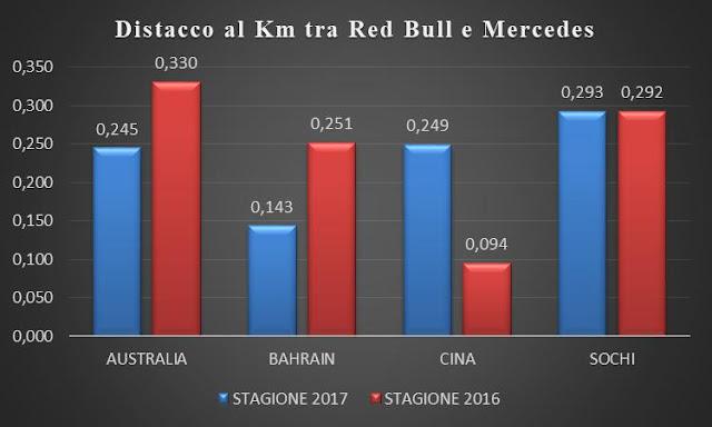 Alonso apre ad un ritorno in Ferrari