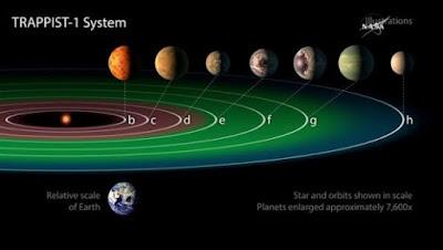 7 planetas descubiertos