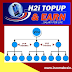 How To Register Someone On H2i TopupandEarn Salary4Life Without Mistake (with Pictures)