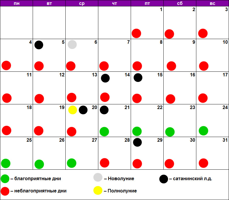 Эпиляция по лунному календарю октябрь 2021