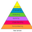 Son of Bloom's Taxonomy