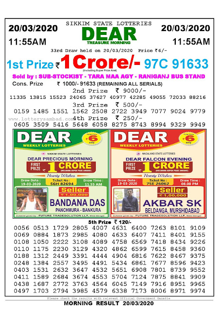 Sikkim State Lotteries 20-03-2020 Lottery Sambad Result 11:55 AM