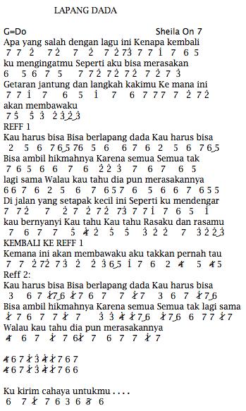 Not Angka Pianika Lagu Sheila On 7 Lapang Dada