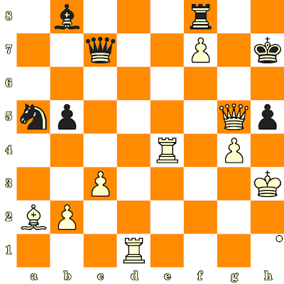 Les Blancs jouent et matent en 3 coups -  Max Illingworth vs Gombosuren Munkhgal, Istanbul, 2012