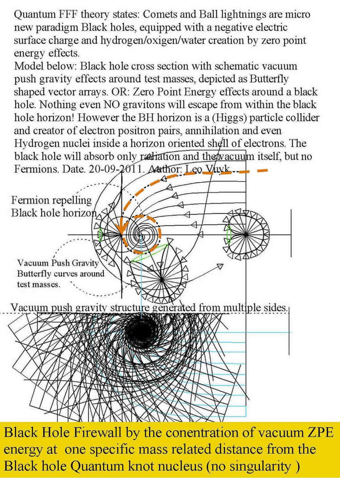 black holes firewall - photo #24