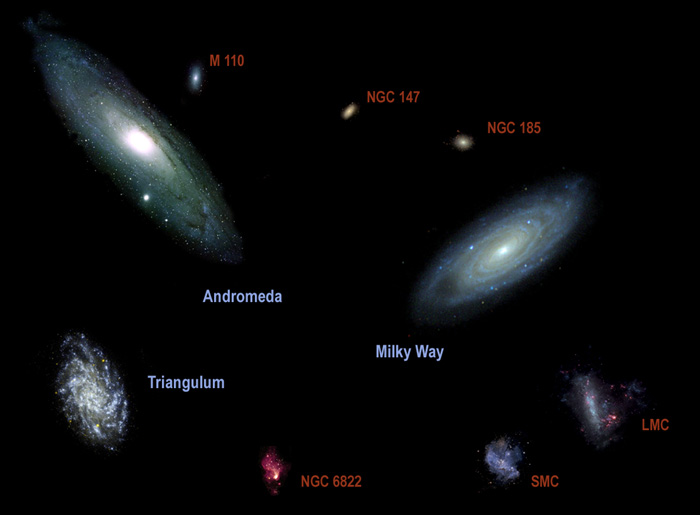 the milky way and andromeda galaxy distance from the viewed - photo #12