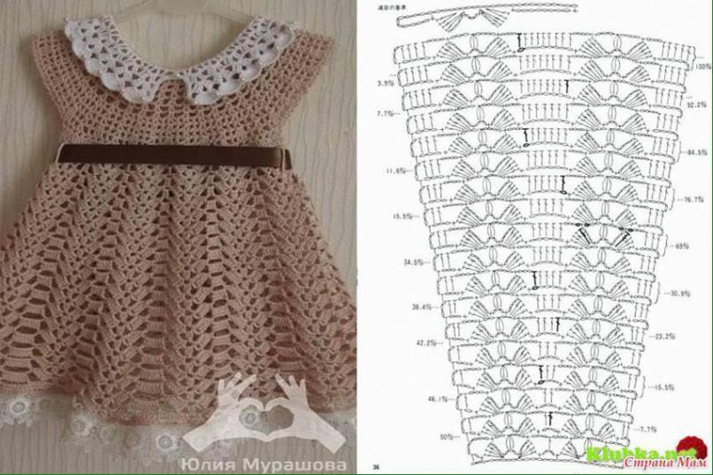 29e1da5b6 Estos hermosos vestidos tejidos a ganchillo o crochet para nuestras  princesas recién nacidas es lo mejor que puedes colocarle a tu bebe en ese  gran día