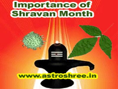 sawan month siginificance
