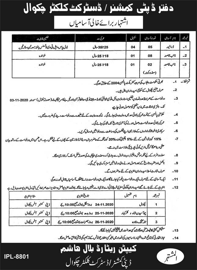 Deputy Commisioner Office Job Advertisement in Pakistan