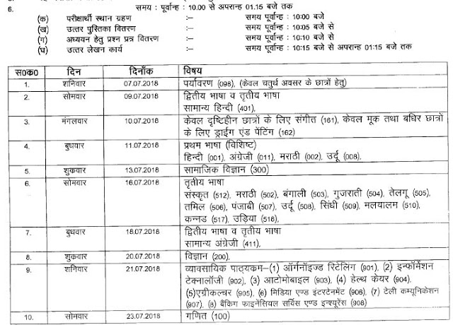 CGBSE 10th Supplementary Exam Time Table 2018