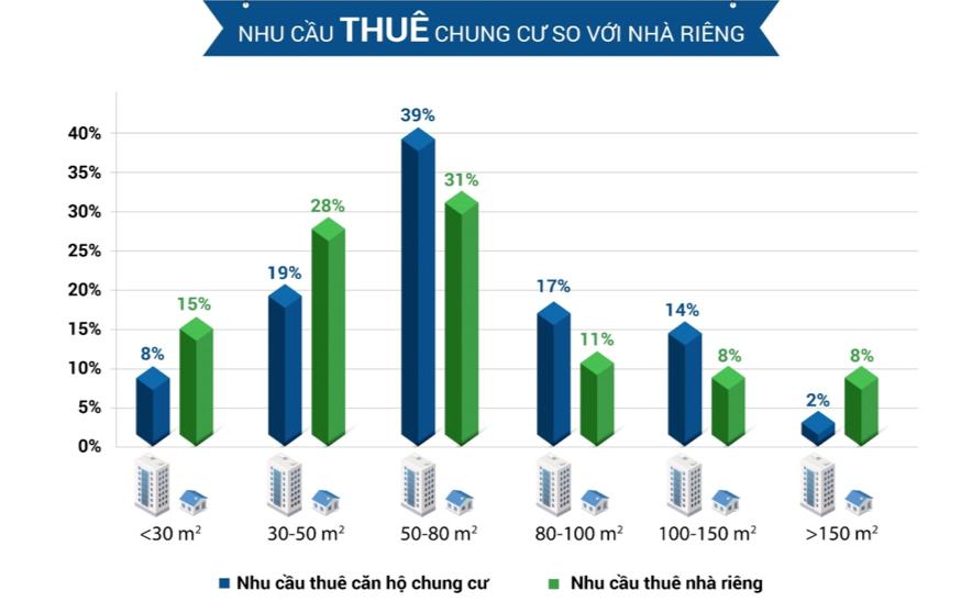 Bất động sản Việt Nam và những con số
