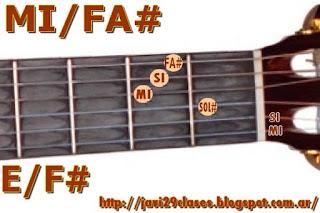 acorde guitarra chord (MI con bajo en FA#)