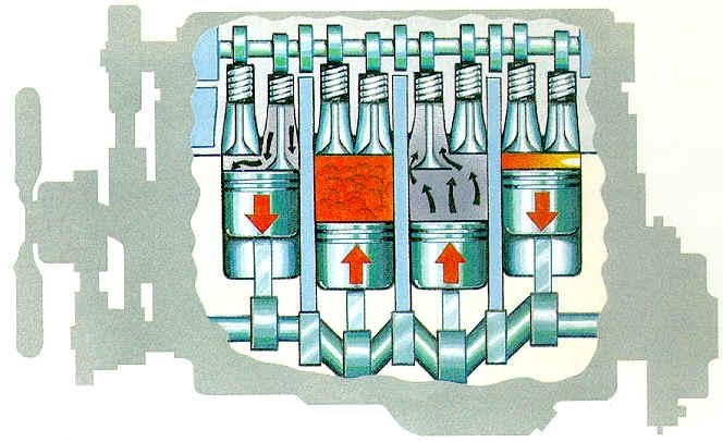 Cara Kerja Mesin Diesel - service genset panggilan|service ...