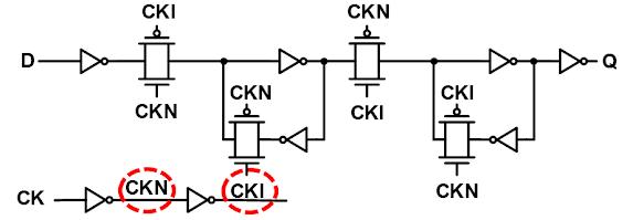 Flip-flop schematic