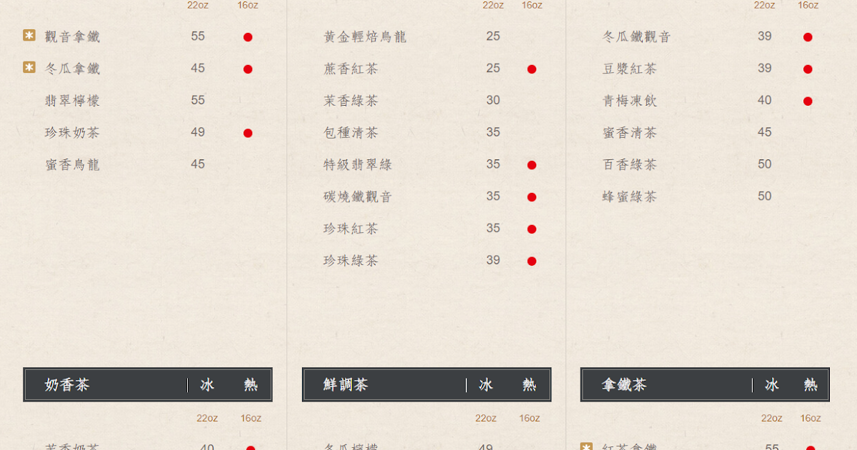 【茶湯會】2019菜單/價目表