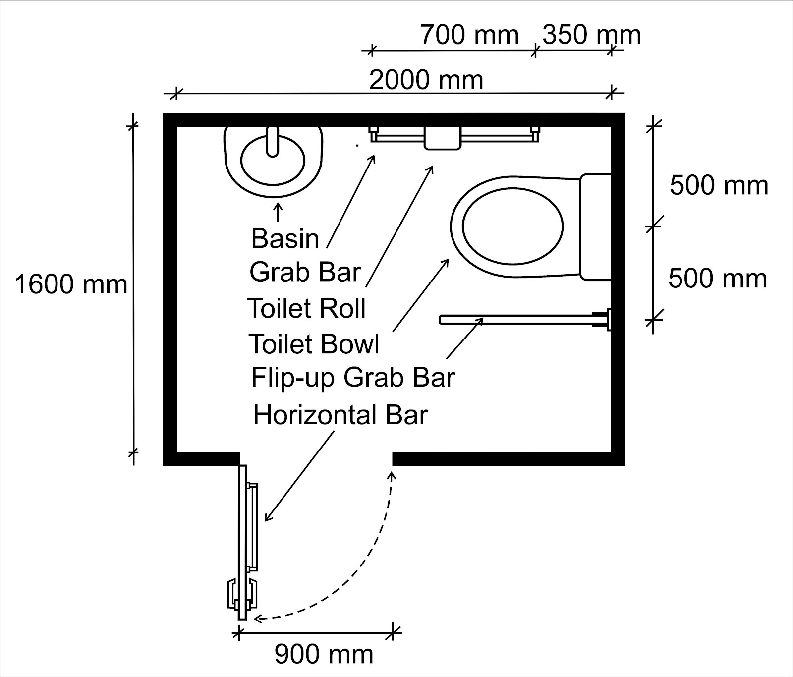 Extrêmement Wheelchair Access Penang (wapenang): Toilet (WC) For Disabled People OA14