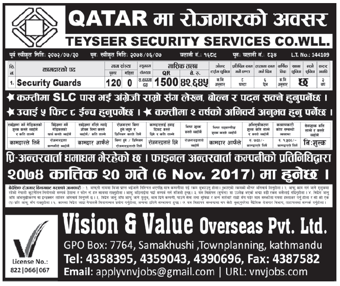 Jobs in Qatar for Nepali, Salary Rs 42,645