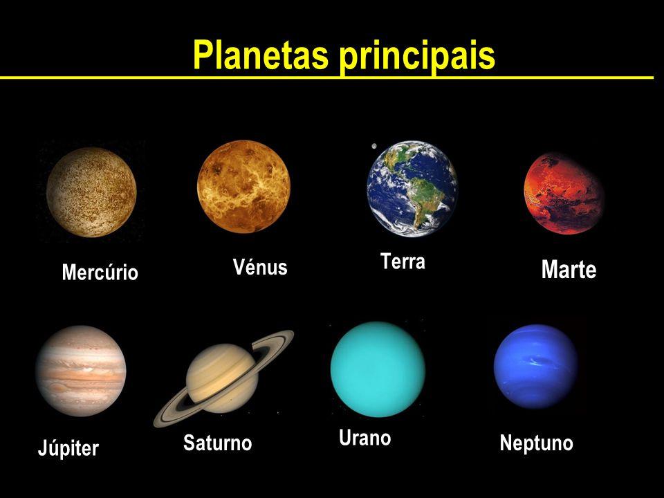 Geo mestrepedia sistema solar - Caracteristicas de los planetas interiores ...