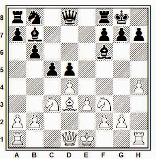 Partida de ajedrez Spielmann - Rubinstein, 1933, posición después de 10…c5