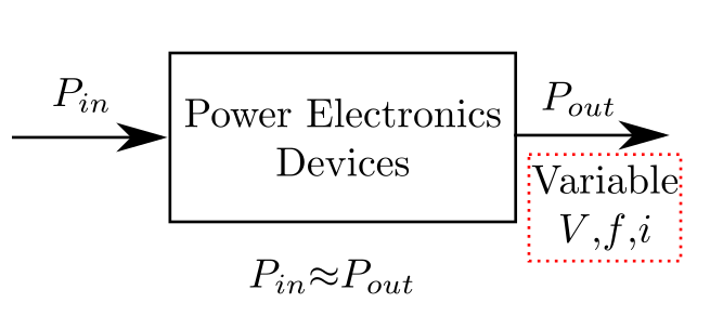 Power Electronics Basics - #1