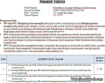 Prota PJOK Kelas 7 SMP/MTs K13 Revisi Terbaru
