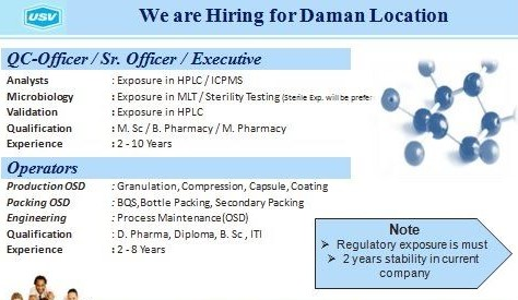 USV Private Limited Recruitment ITI, Diploma and Graduates Candidates For Officers/ Operators Post at Daman Location