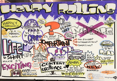 Content Marketing World Henry Rollins Presentation Illustration