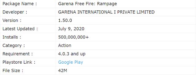Free Fire: Rampage 1.50.0