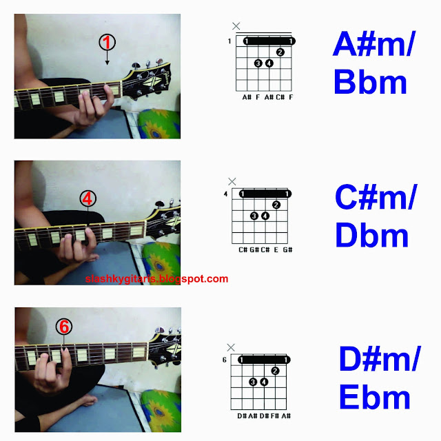 belajar cepat gitar, belajar gitar akustik, chord dasar, chord major, chord minor, otodidak gitar, rahasia gitar, teknik gitar, teknik belajar gitar, tips bermain gitar,