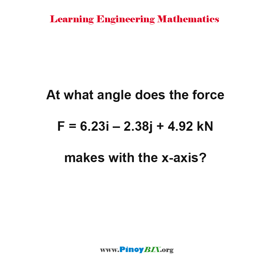 At what angle does the force makes with the x-axis?