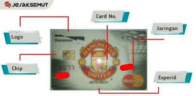 kode cvv kartu kredit danamon