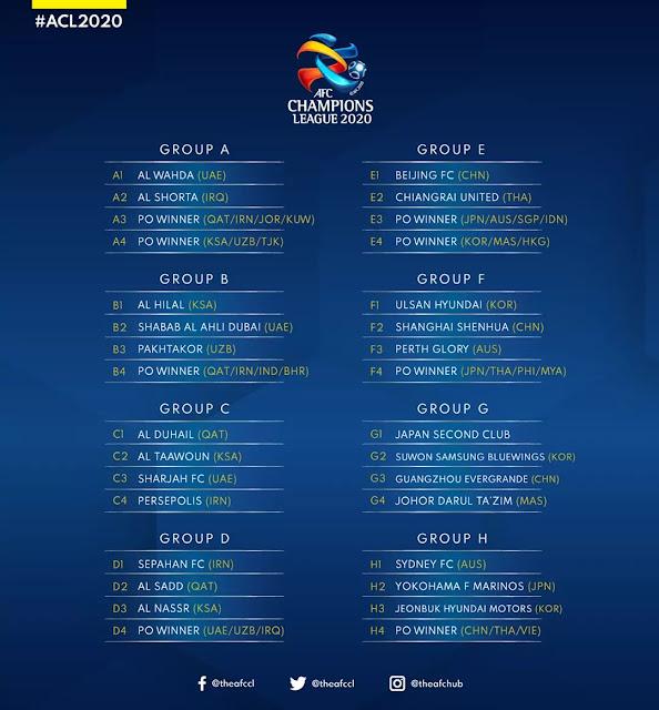 Jadual JDT ACL 2020 (AFC Champions League)