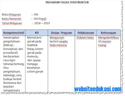 Program Tugas Terstruktur dan Tidak Terstruktur IPA Kelas 8 K13 Revisi 2018