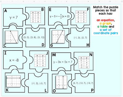 Slope 4 Ways Puzzle - print & GOOGLE Slides for distance learning