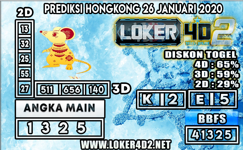 PREDIKSI TOGEL HONGKONG LOKER4D2 26 JANUARI 2020