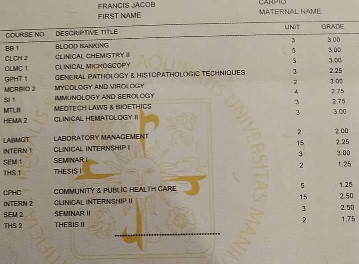 'Tres-passer' grad snags a 'singko' spot in Medtech board exam